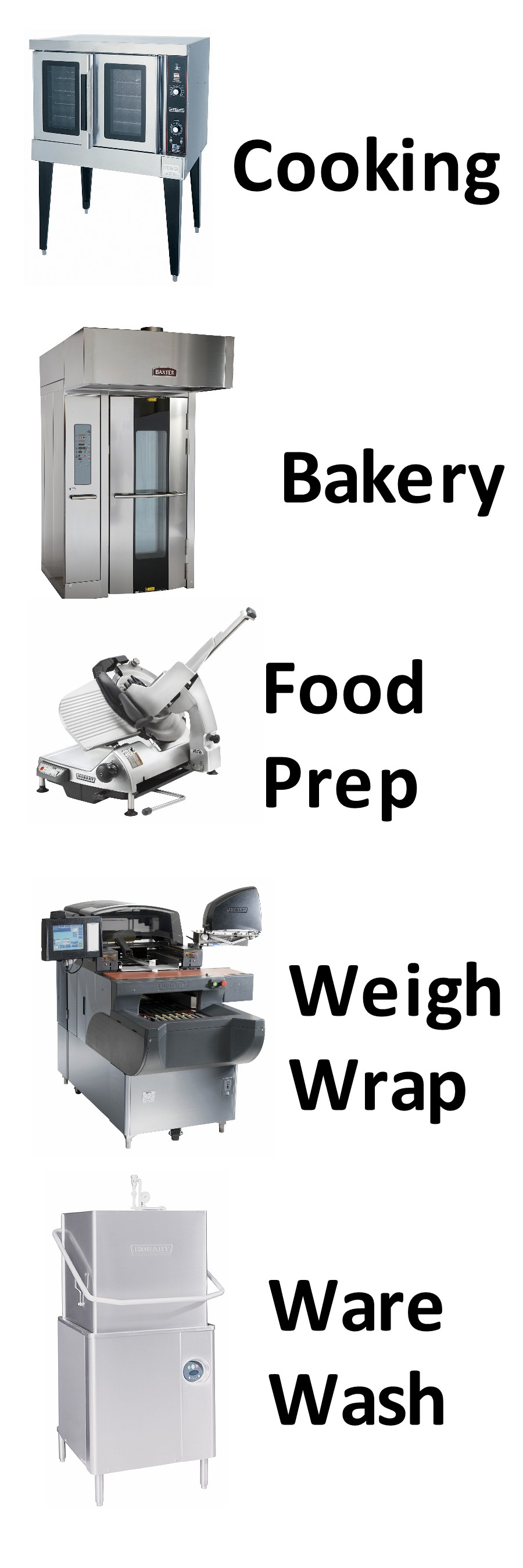 Food Equipment Repair : Commercial food equipment restaurant